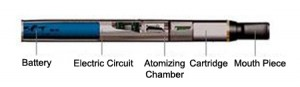 Electronic Cigarette Components
